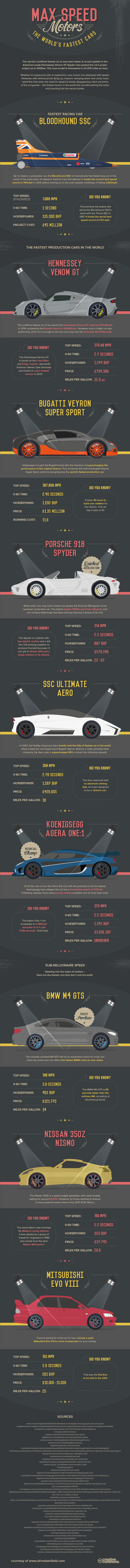 infographic - Benfield Motors - the worlds fastest cars-1